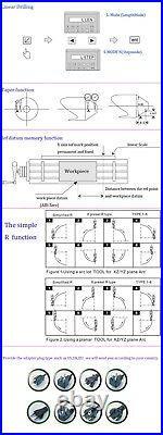 2/3-Achsen DRO Digitalanzeige für lineare Skala der Drehmaschinen-Maschine / TTL